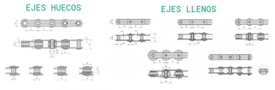 Fabricación a medida de cadenas transportadoras