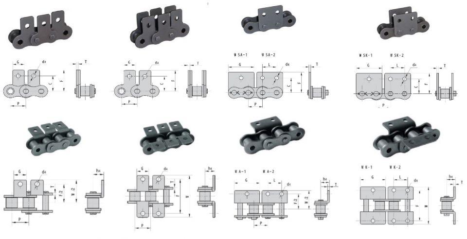 Fabricación a medida de cadenas con aletas