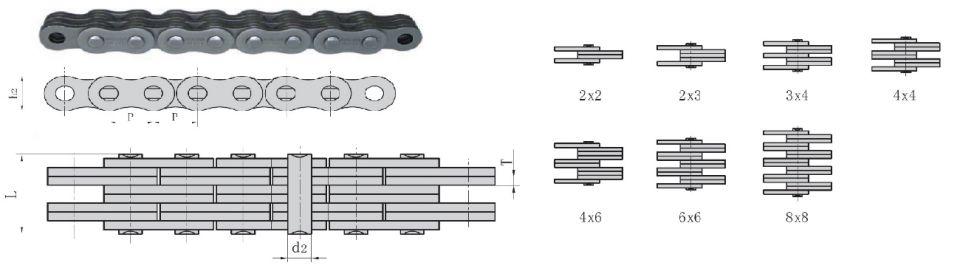 Fabricación a medida de cadenas Fleyer de mallas juntas
