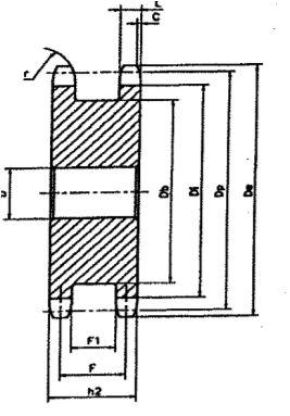 Fabricación a medida de discos dobles para cadenas simples