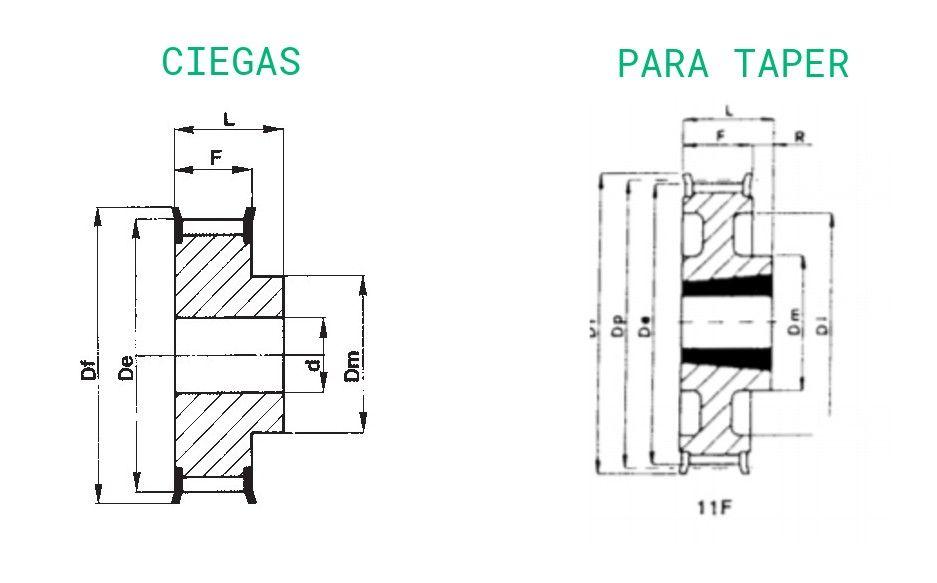 Fabricación a medida de poleas dentadas