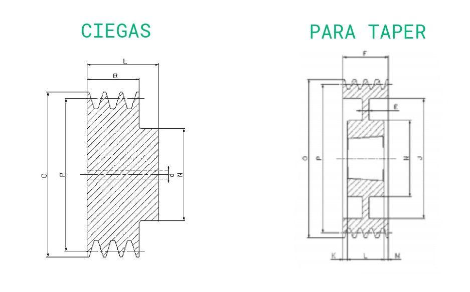Fabricación a medida de poleas trapeziales