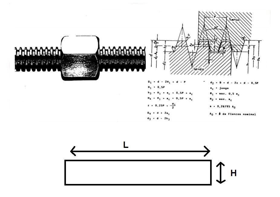 Fabricación a medida de husillos